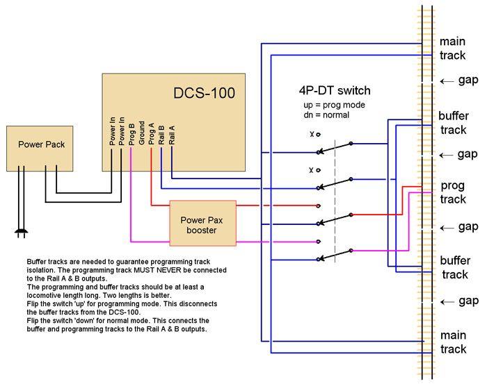 rr+train+track+wiring DCS100 wiring Model trains