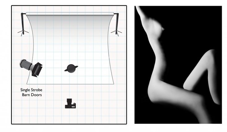 Abstract Nude Lighting Diagram by Lindsay Adler