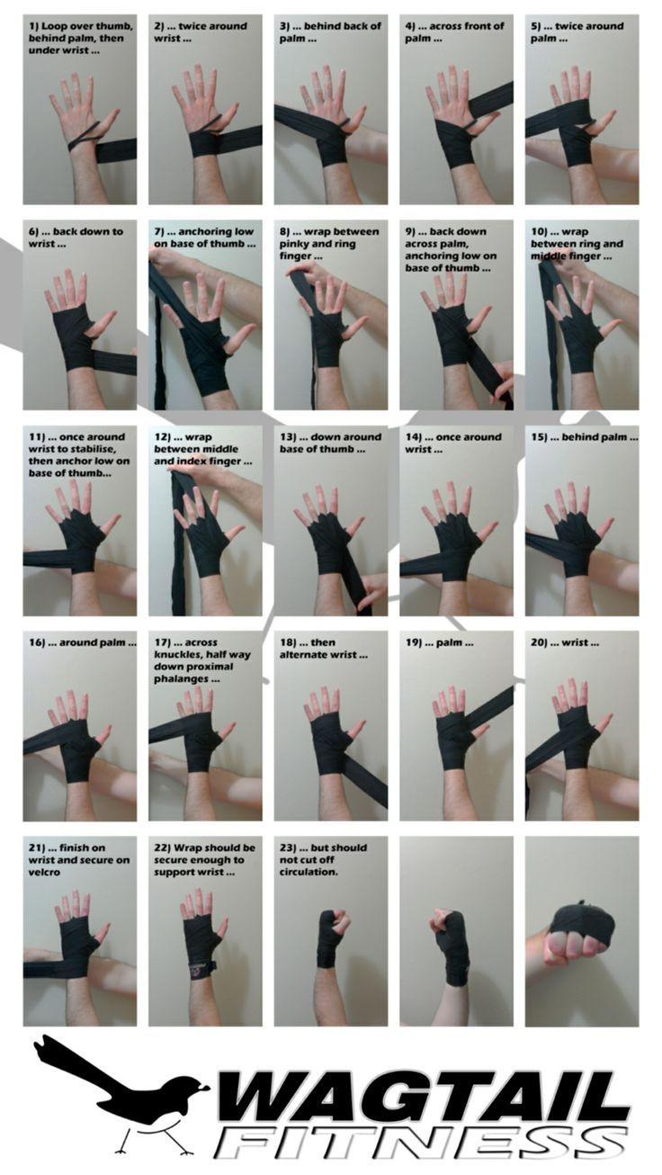 Short guide which outlines a fast and secure way to wrap the hands for boxing « Japanese Weapons