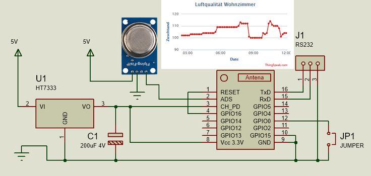 Air Quality Sensor with MQ-135 MQTT WLAN Air Quality …