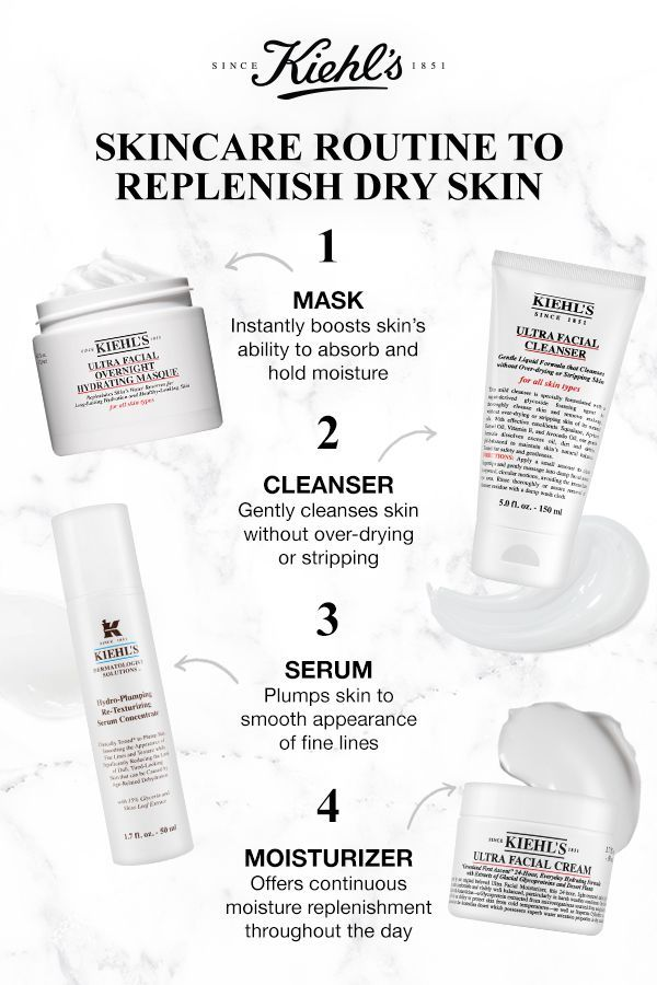 Fight Dry Skin With This Mega Moisturizing Skin Care Routine Step 1 1 To 2 Tim Skin Care Routine Face Cream Dry Skin Causes