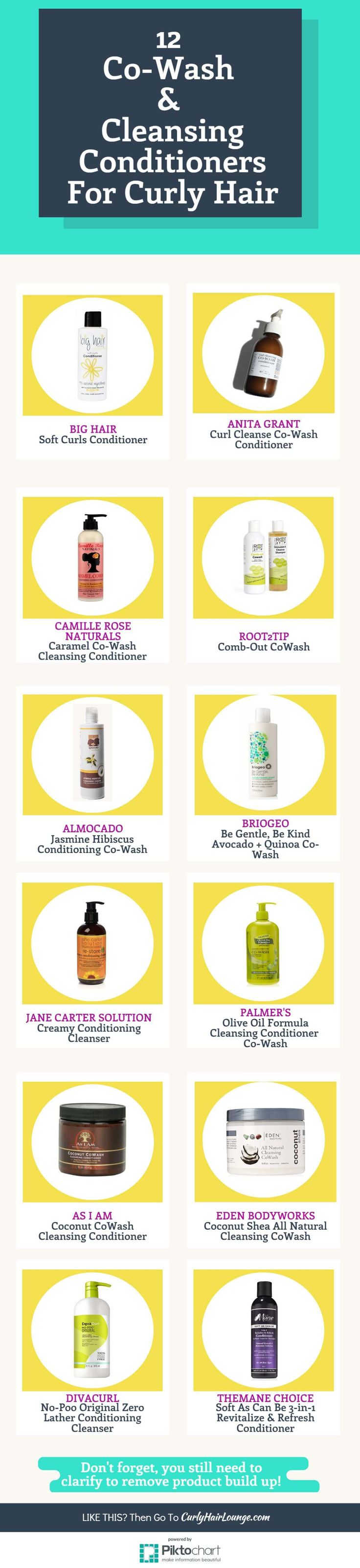 What's wash day without shampoo? Co-wash!! Yes, you can cleanse your hair with a…