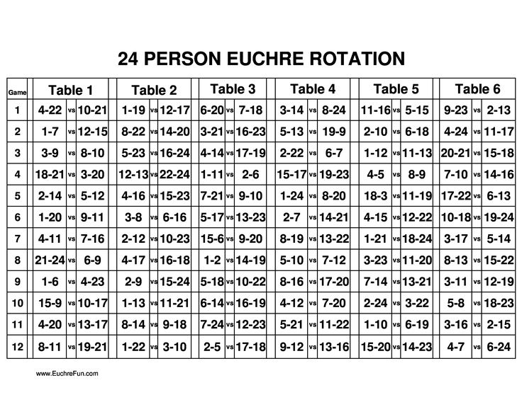 Euchre rotation chart for 24 euchre players euchre for 4 table progressive game tally sheet