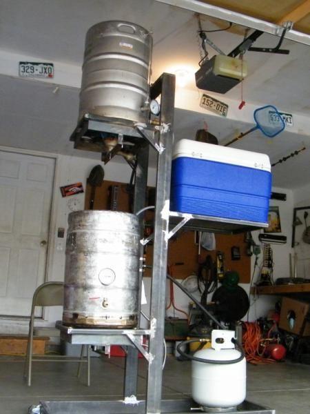 Diy Brew Stand Design Plans Home Brew Forums Beer