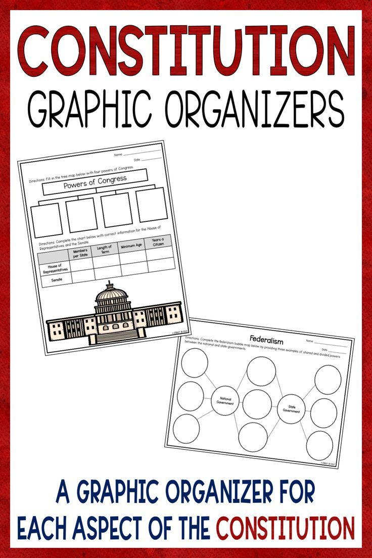 A Graphic Organizer For Each Aspect Of The Us Constitution These Printable Worksheets Work Graphic Organizers Teaching Constitution Social Studies Elementary