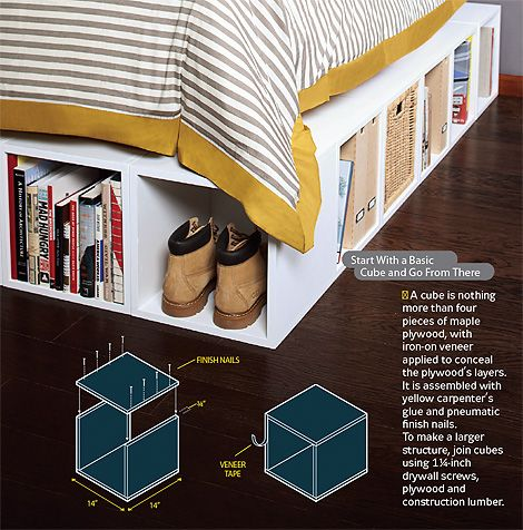 Simple wooden cubes used to make storage spaces, platform beds, and bookshelves! Can't wait :)