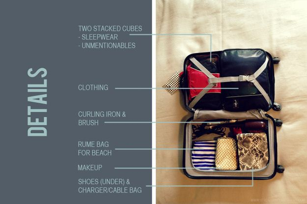 If you don't want to spring for a new suitcase, find out how to pack the one you have most efficiently. / 22 Easy Tricks To Make Packing So Much Better