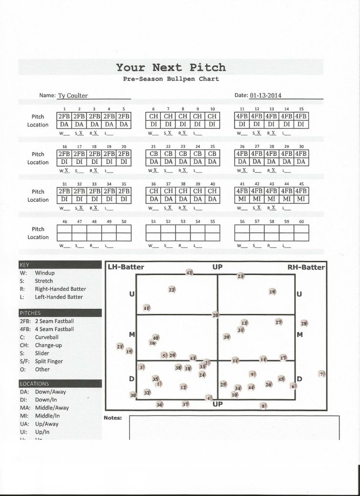 Charted And Recorded Bullpen Chart