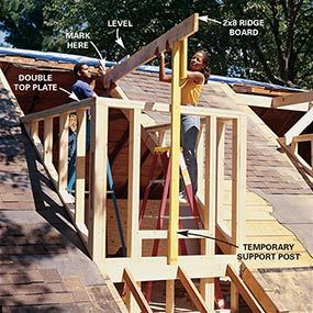 A gabled roof looks great from the outside and adds space and light inside.