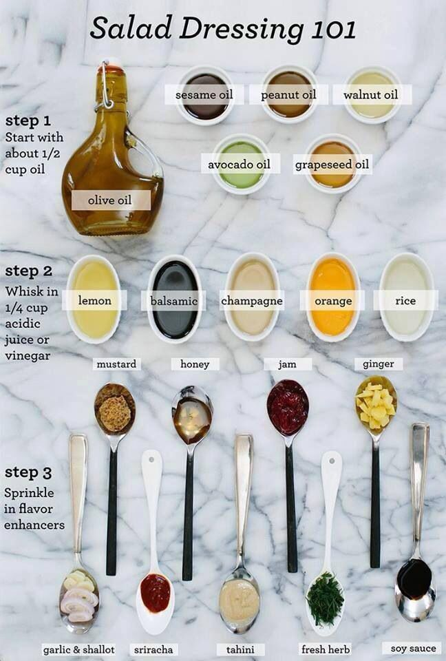 My go-to for dressing creativity. I always try to eat a salad each day, so variety in dressings is so important.