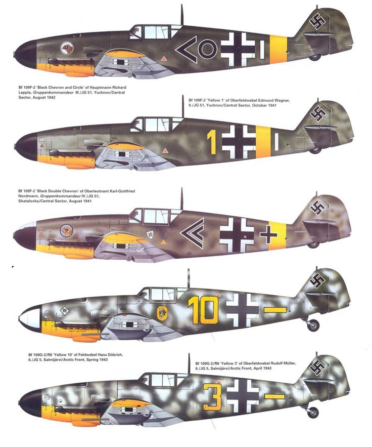 Bf 109 Aces of the Russian Front profiles