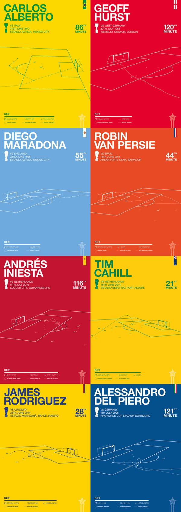 Illustrated prints of historical moments from different football world cups. All print were created by Rick Hincks.