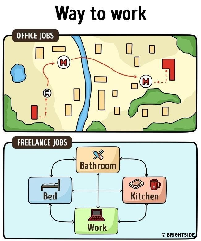 14 illustrations that perfectly show the differences between office jobs and freelance jobs!