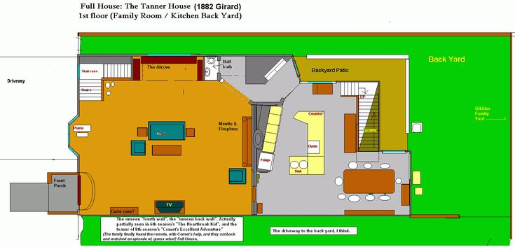 Emejing Tv Show House Floor Plans Images - 3D house designs ...