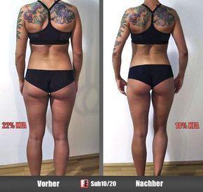 """[Frauen Guide] Wie du schlank wirst und deinen Körper wirklich """"straffst"""" – Katja Bockstette"""