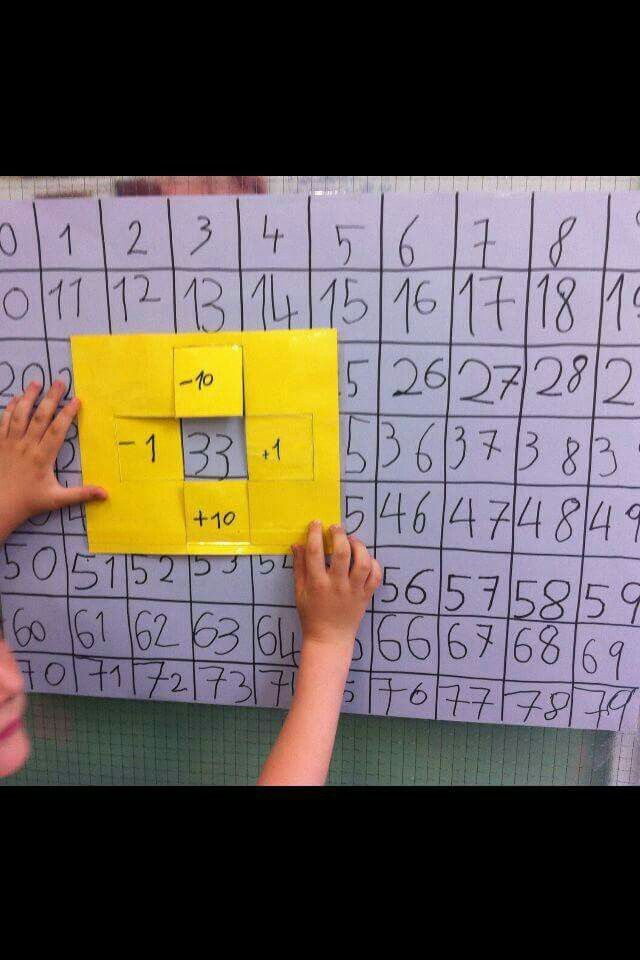 +10+1-1-10 Counting help! Kids can see connections between the numbers as they move their paper