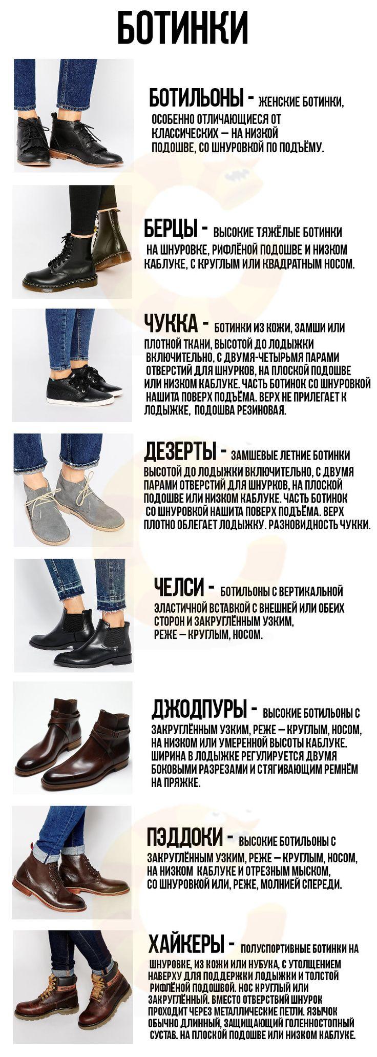 Картинки по запросу название обуви с картинками