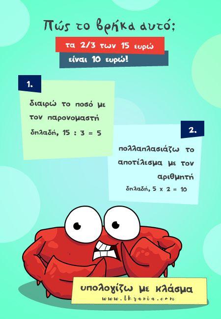 Νέα εκπαιδευτική αφίσα! Μαθηματικά - κλάσματα: ''Υπολογίζω με κλάσμα''