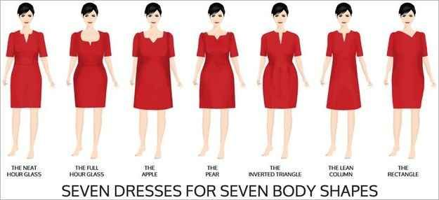Find the right dress shape for your body type.
