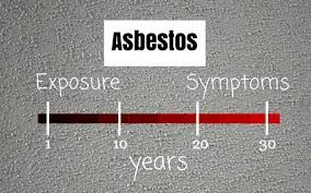 Asbestos Exposure Symptoms - Mesothelioma, Asbestosis, Lung Cancer