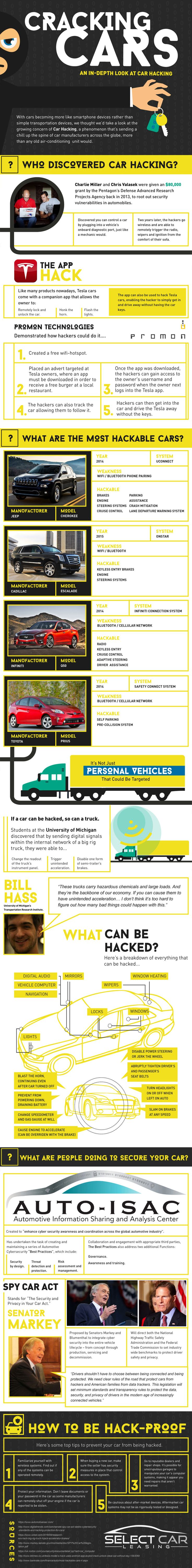 23 best Car Infographics images on Pinterest | Infographic ...