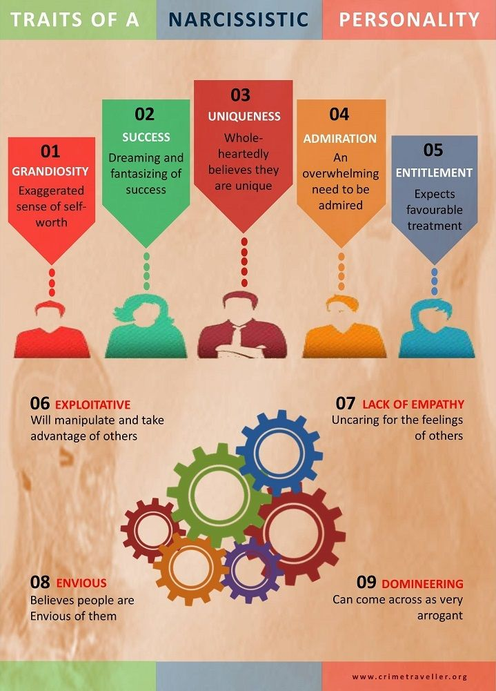 interrelationship of leadership traits behavior and Team leaders' emotional intelligence, personality, and empowering  intelligence, personality, and empowering behavior 75  leadership behavior.