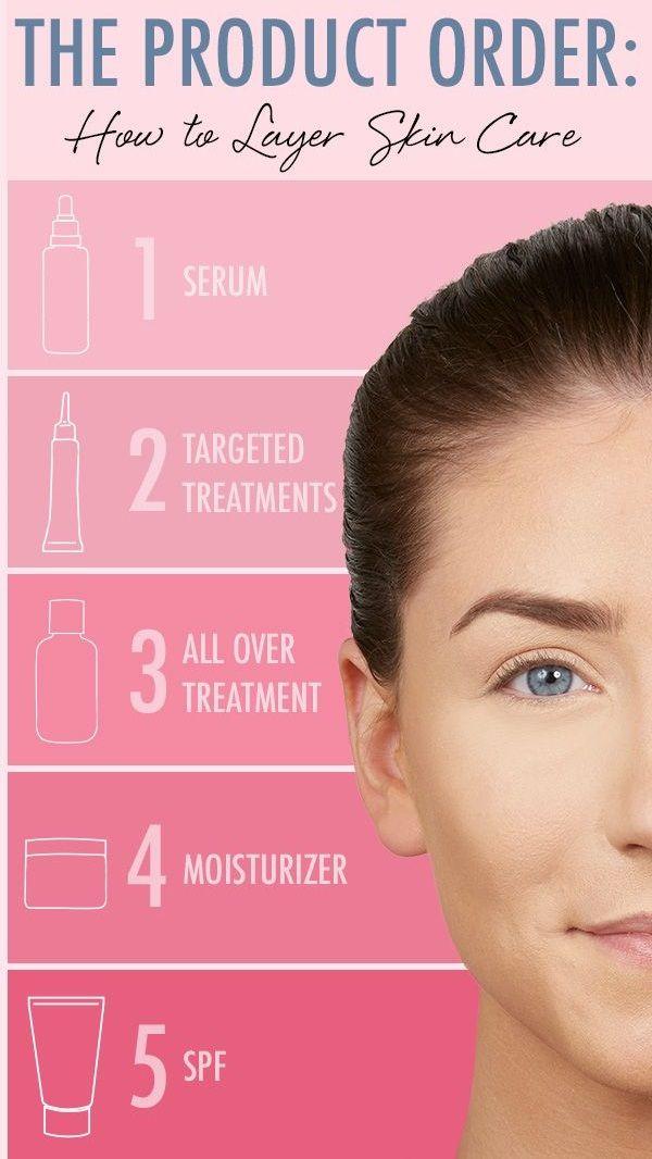 Stappenplan voor producten die je aanbrengt voor een perfect verzorgde gezichtshuid. Zie hier meer stappenplannen voor de juiste huidverzorging: www.zorgvoormijnhuid.nl