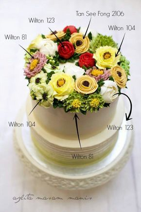 Piping guide - buttercream flowers