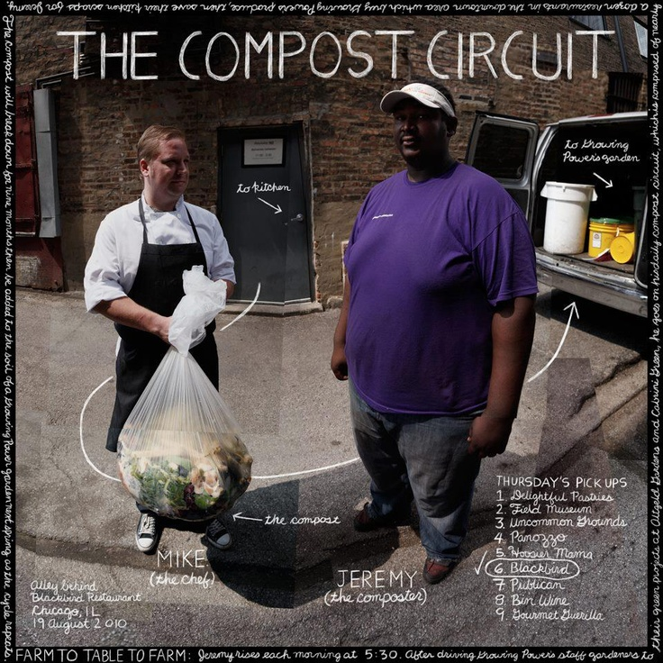 by Douglas Gayeton: Green Chicago, Lexicon, Growing Food, Artworks, Sustainability Projects, Compost Circuit, Douglas Gayeton, Growing Power, Green Living