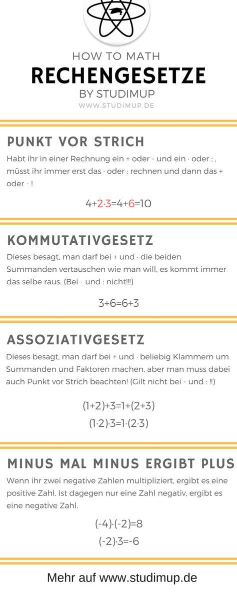 The most important mathematical laws summarized in a cheat sheet to learn for the school. More about mathematics and learning