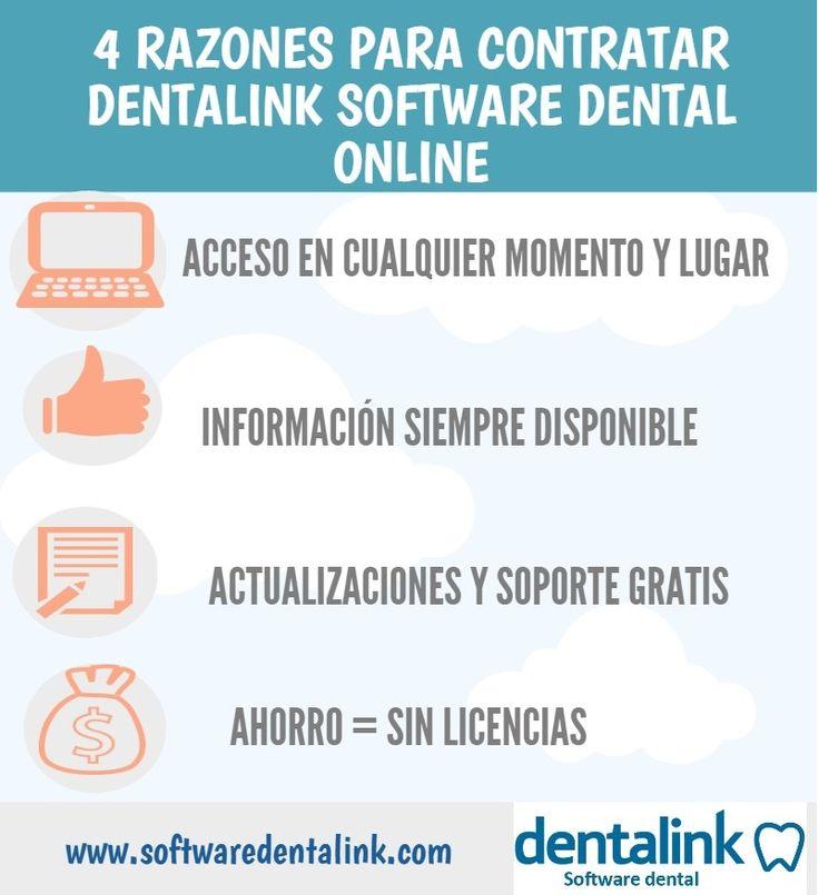 Te dejamos 4 razones para contratar #Dentalink #SoftwareDental www.softwaredentalink.com