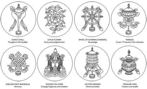 The 8 Auspicious Symbols of Buddhism
