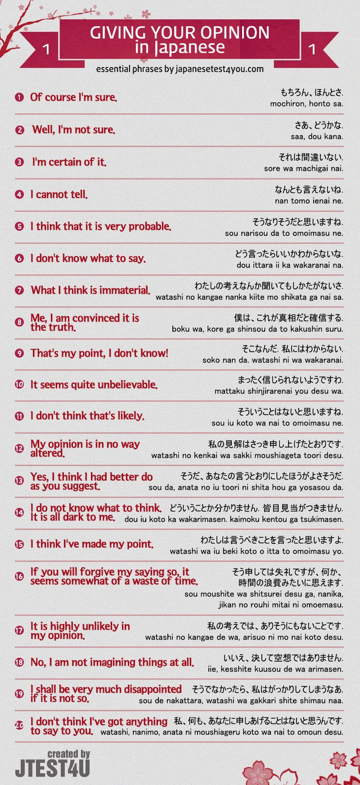 Infographic: how to give someone your opinion in Japanese part 1. http://japanesetest4you.com/infographic-how-to-give-your-opinion-in-japanese-part-1/