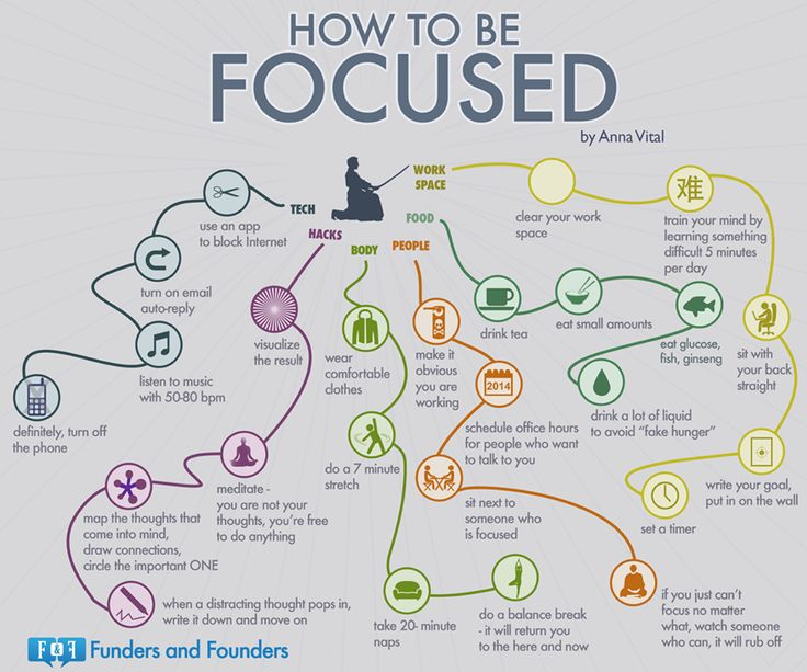 How to Focus - 25 Hacks of the Uber-Focused Backed by Science…