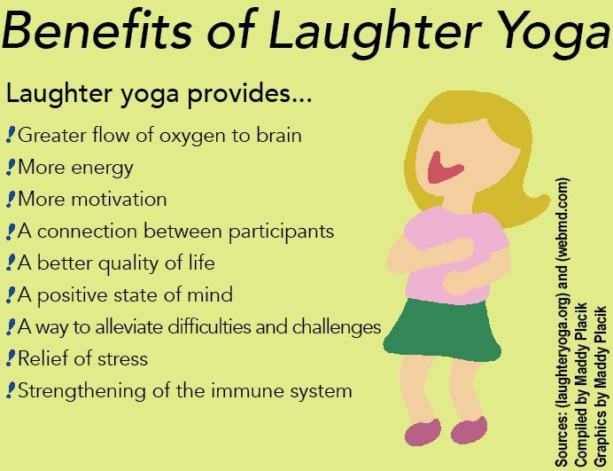 """""""'If you're laughing, you can not think. That is the objective we achieve in meditation'"""" (p. 202)."""