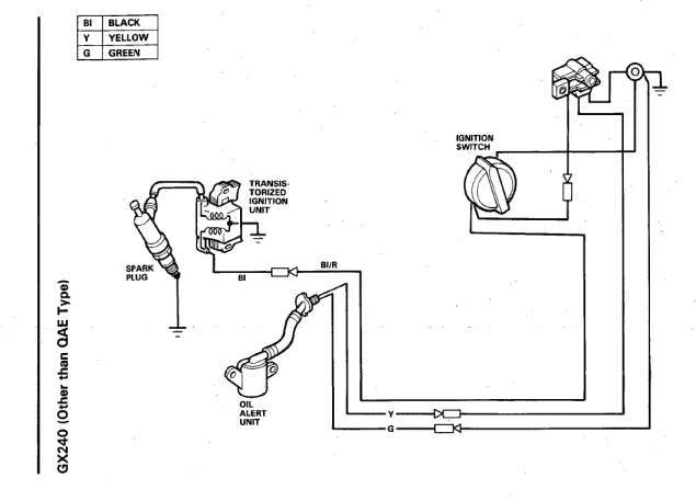 Honda Gx630 Engine Wiring Diagram from i.pinimg.com