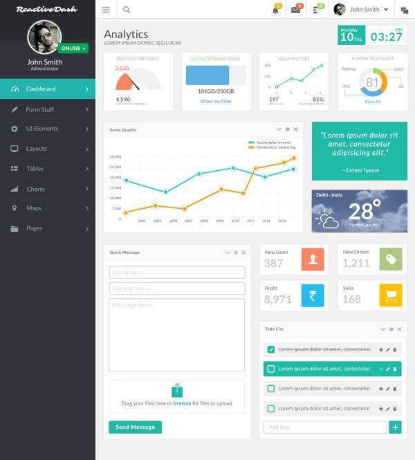 ReactiveDash - Admin Dashboard Free PSD by Parth Gupta, via Behance