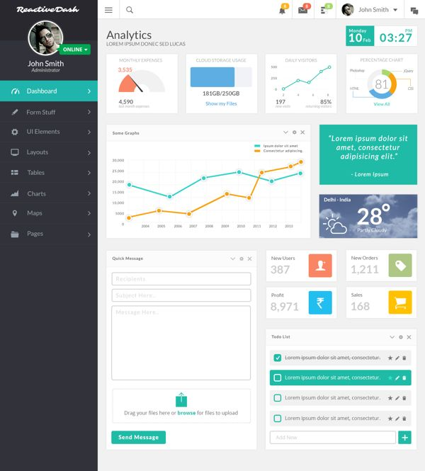ReactiveDash - Admin Dashboard Free PSD by Parth Gupta, via Behance