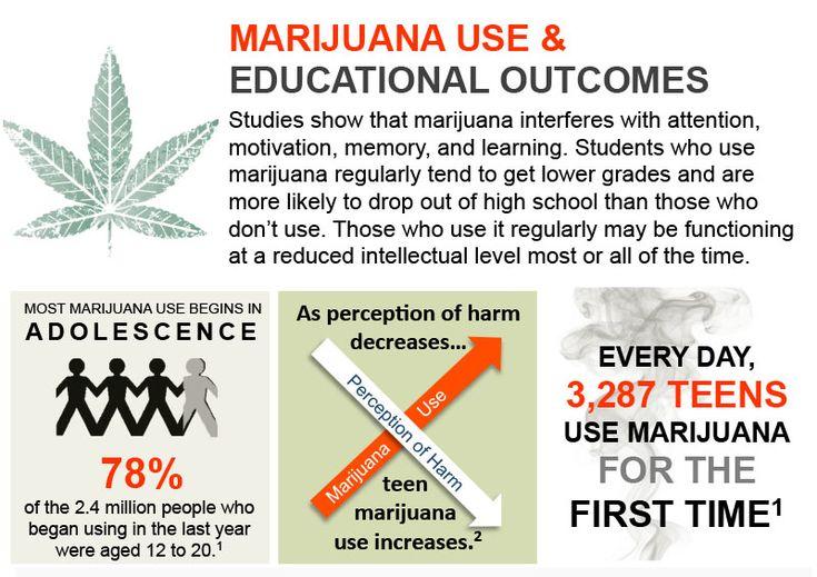 Marijuana Use & Educational Outcomes | National Institute on Drug Abuse (NIDA)