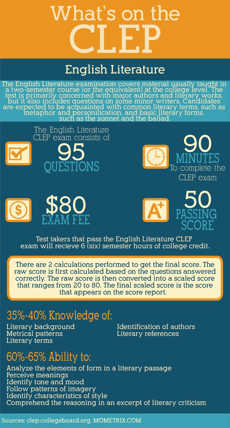 CLEP English Literature: Study Guide & Test Prep Course ...