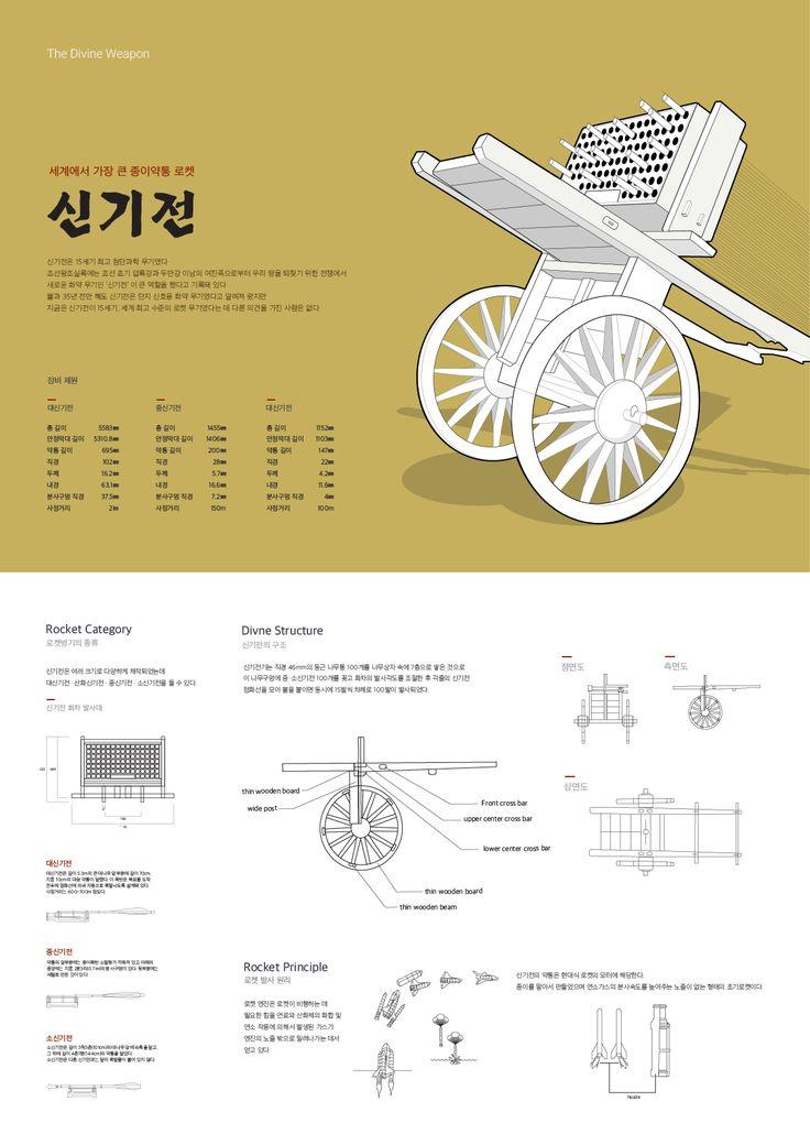 """내 @Behance 프로젝트 살펴보기: """"manual design"""" https://www.behance.net/gallery/46590227/manual-design"""