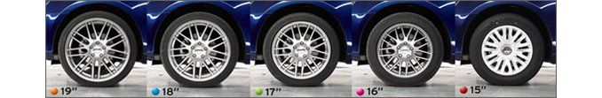 Effects of Upsized Wheels and Tires Tested - Tech Dept. - Car and Driver