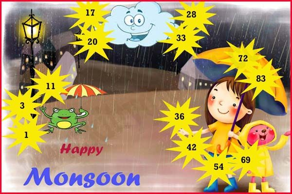 Download these Monsoon Theme Tambola Game for free and have fun with your friends in your ladies kitty party or monsoon theme couple kitty party.