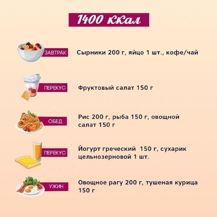 График правильного питания для похудения на каждый