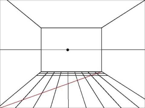 Prospettiva Centrale tutorial