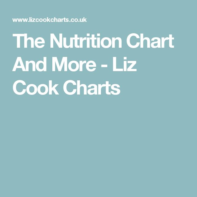 The Nutrition Chart And More - Liz Cook Charts