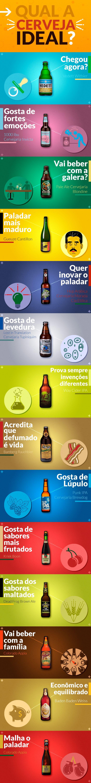 14 cervejas para descobrir como agradar o seu paladar – PapodeHomem
