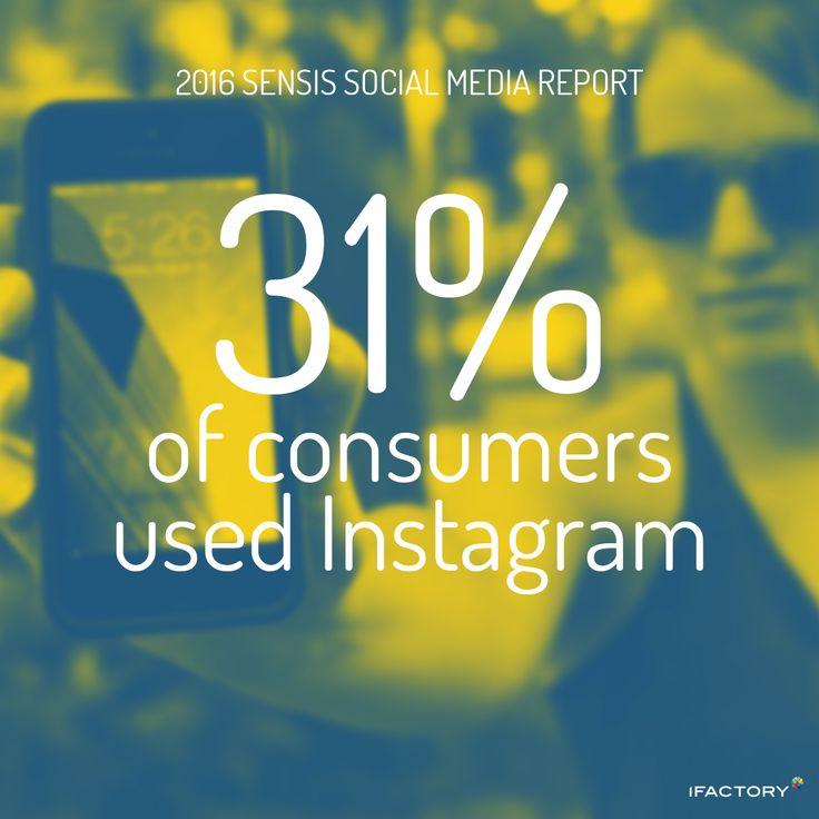 Instagram is thesecond most commonly used platform (up from 26% to 31%). #SensisSocialMediaReport #SensisSocialSocialMediaAustralia #SensisSocial #ifactory #ifactorydigital