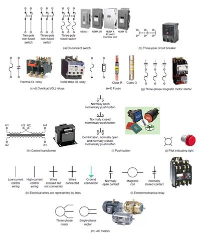 motor control symbols electronics knowledge pinterest. Black Bedroom Furniture Sets. Home Design Ideas