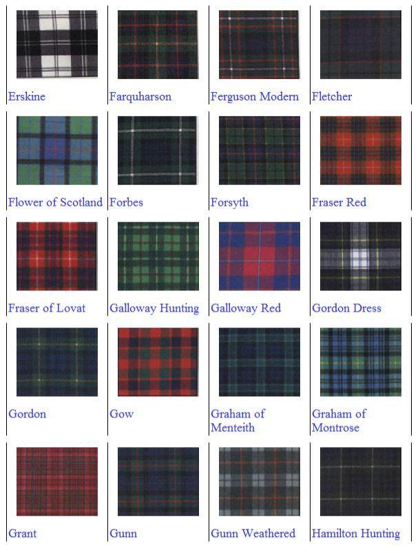 222 besten Scottish Plaid Wedding Dresses, Accessories and Decor ...